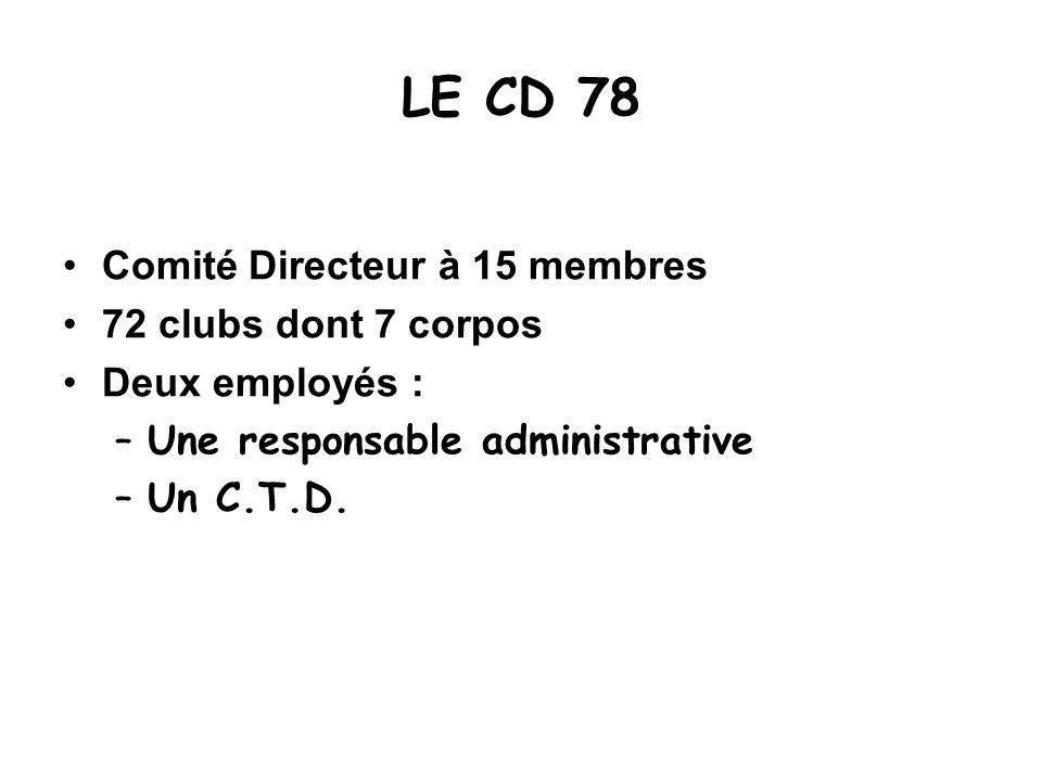 LE CD 78 Comité Directeur à 15 membres 72 clubs dont 7 corpos