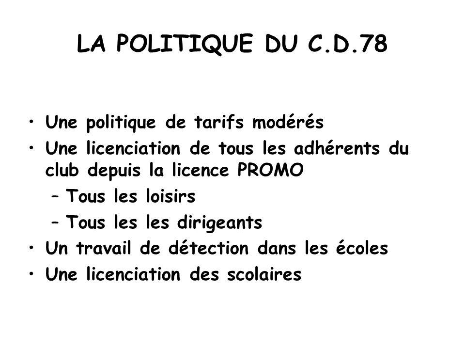 LA POLITIQUE DU C.D.78 Une politique de tarifs modérés