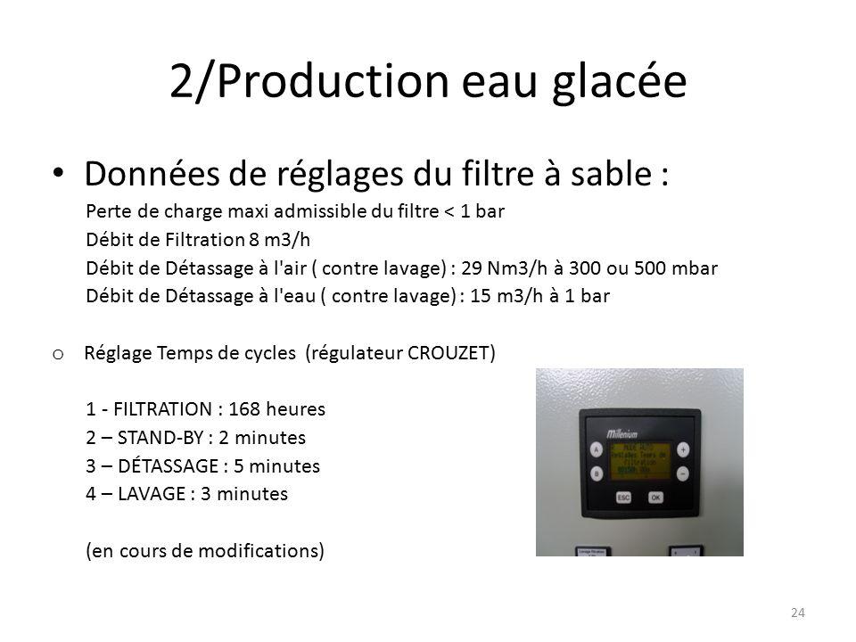 1 production d eau d min ralis e 2 production d eau glac e ppt t l charger. Black Bedroom Furniture Sets. Home Design Ideas