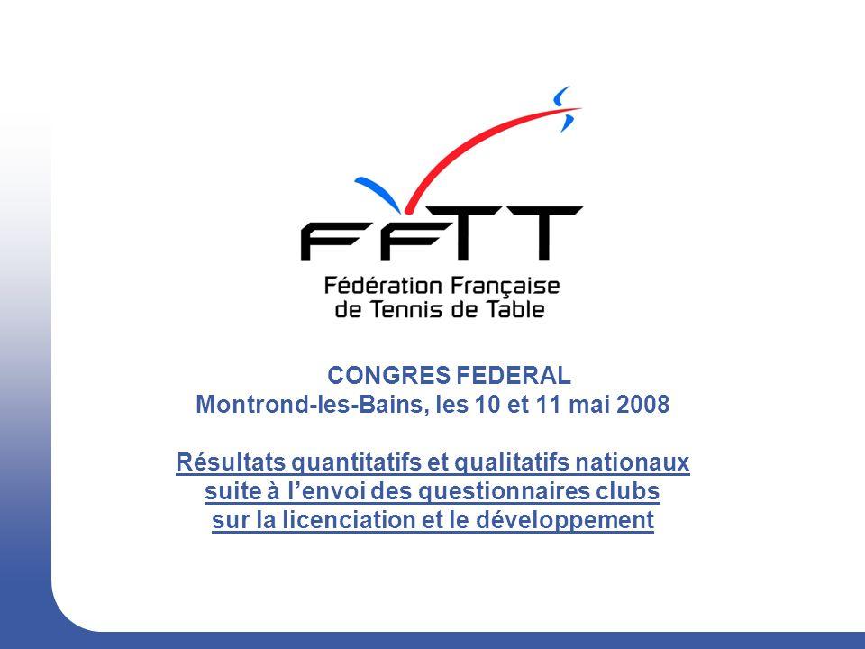 CONGRES FEDERAL Montrond-les-Bains, les 10 et 11 mai 2008 Résultats quantitatifs et qualitatifs nationaux suite à l'envoi des questionnaires clubs sur la licenciation et le développement