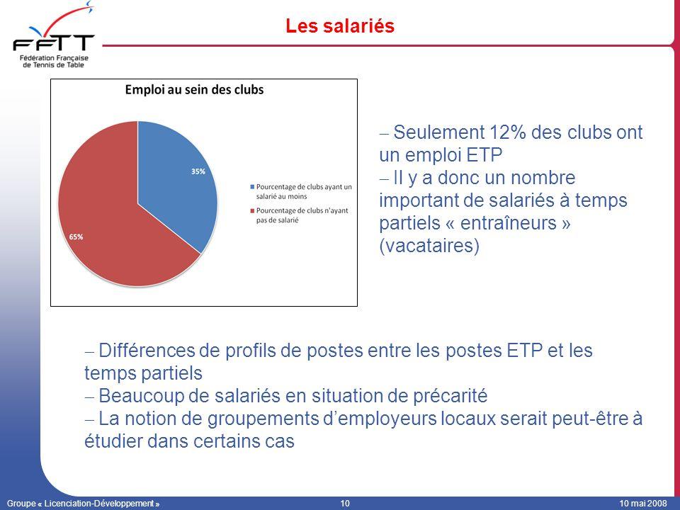 Seulement 12% des clubs ont un emploi ETP