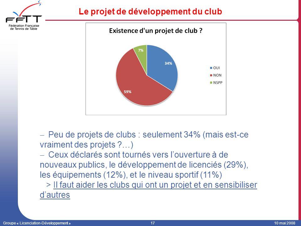 Le projet de développement du club