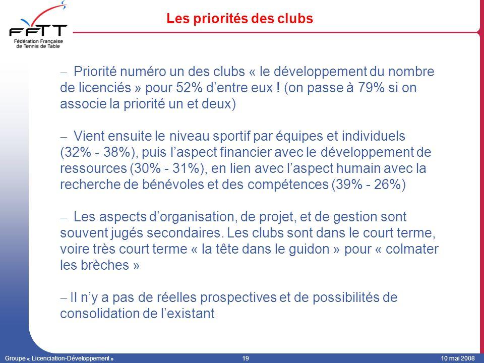 Les priorités des clubs