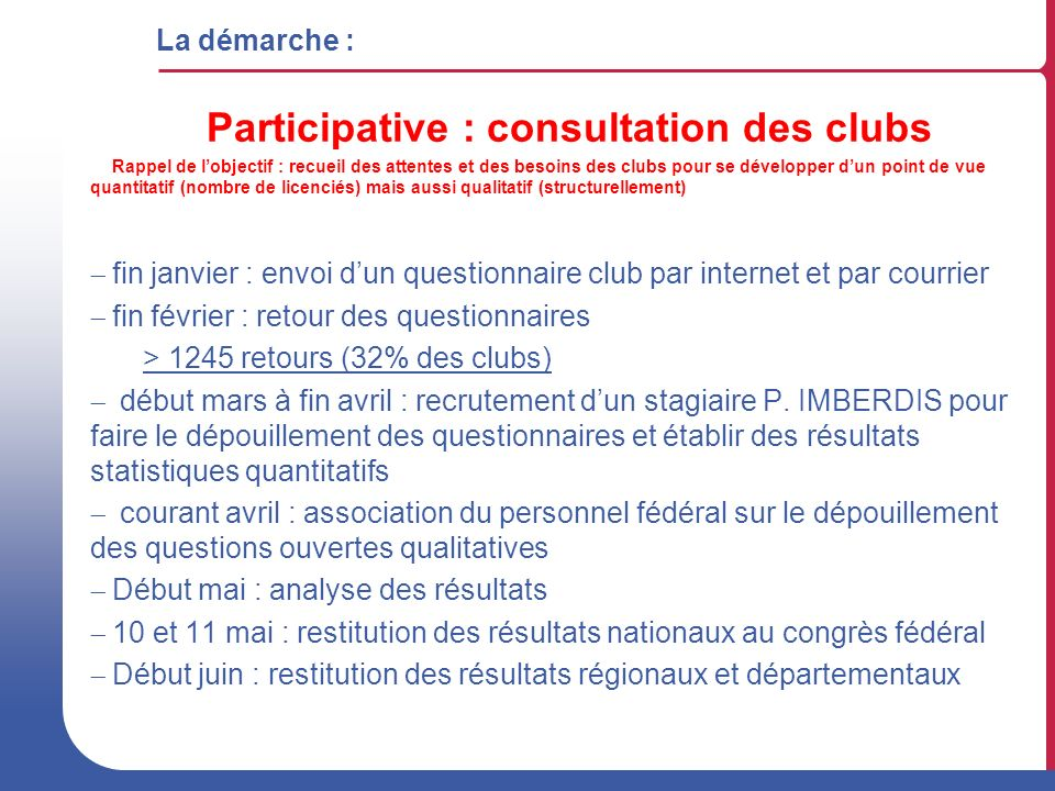 Participative : consultation des clubs
