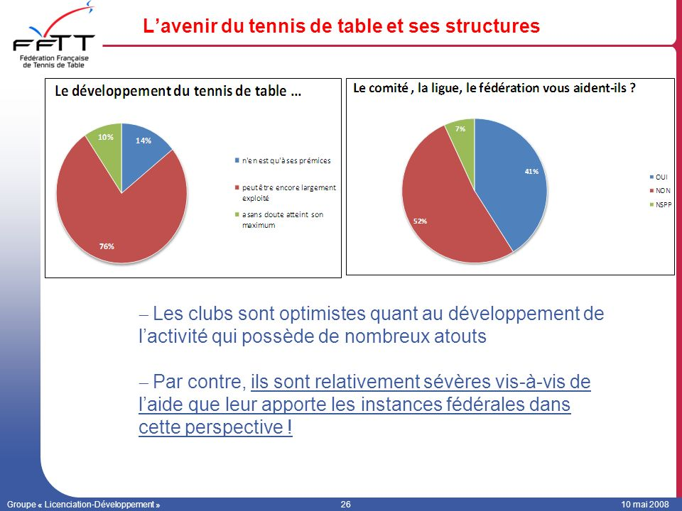 L'avenir du tennis de table et ses structures