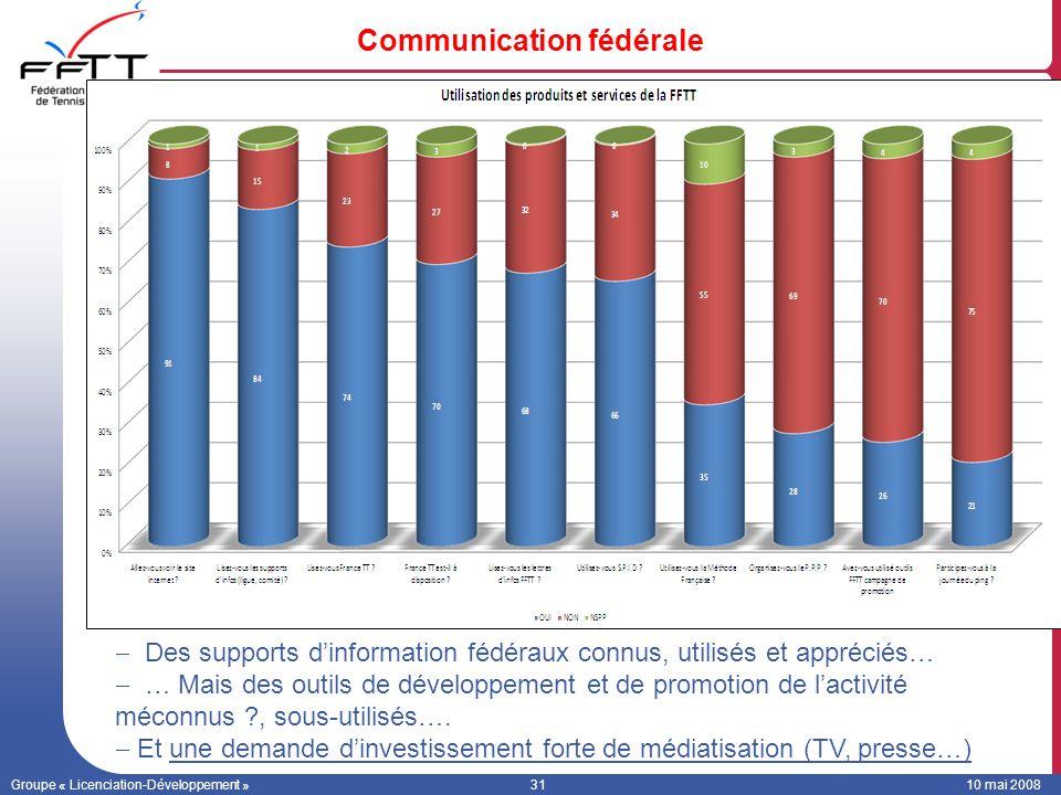 Communication fédérale