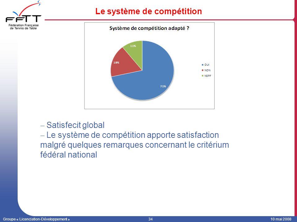 Le système de compétition