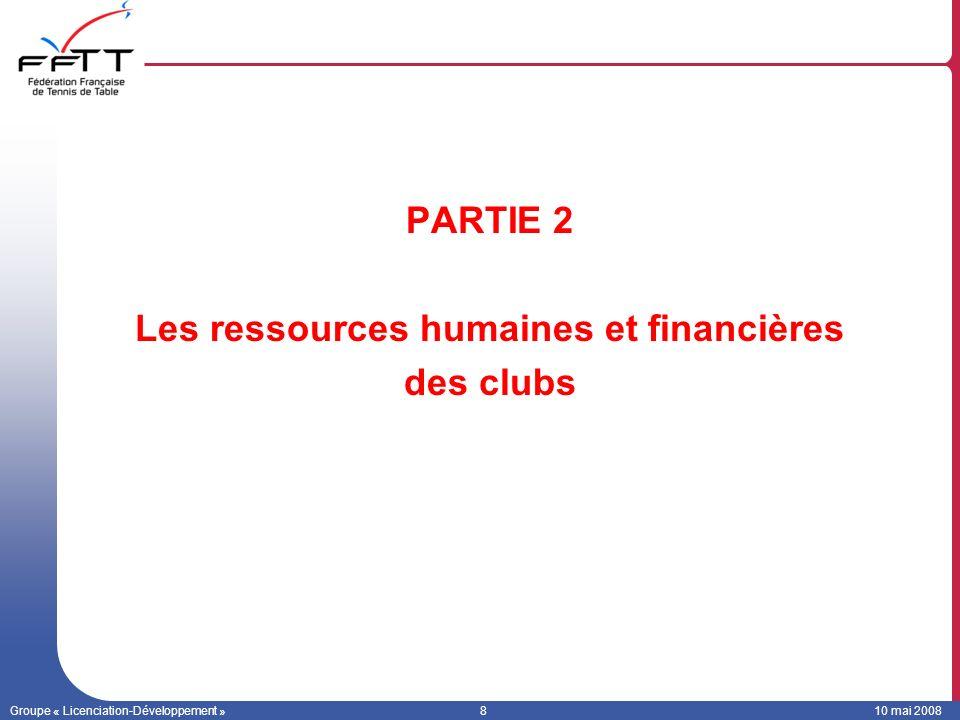 Les ressources humaines et financières
