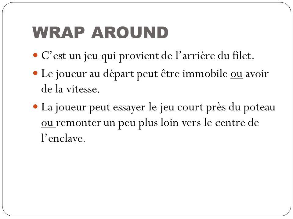 WRAP AROUND C'est un jeu qui provient de l'arrière du filet.
