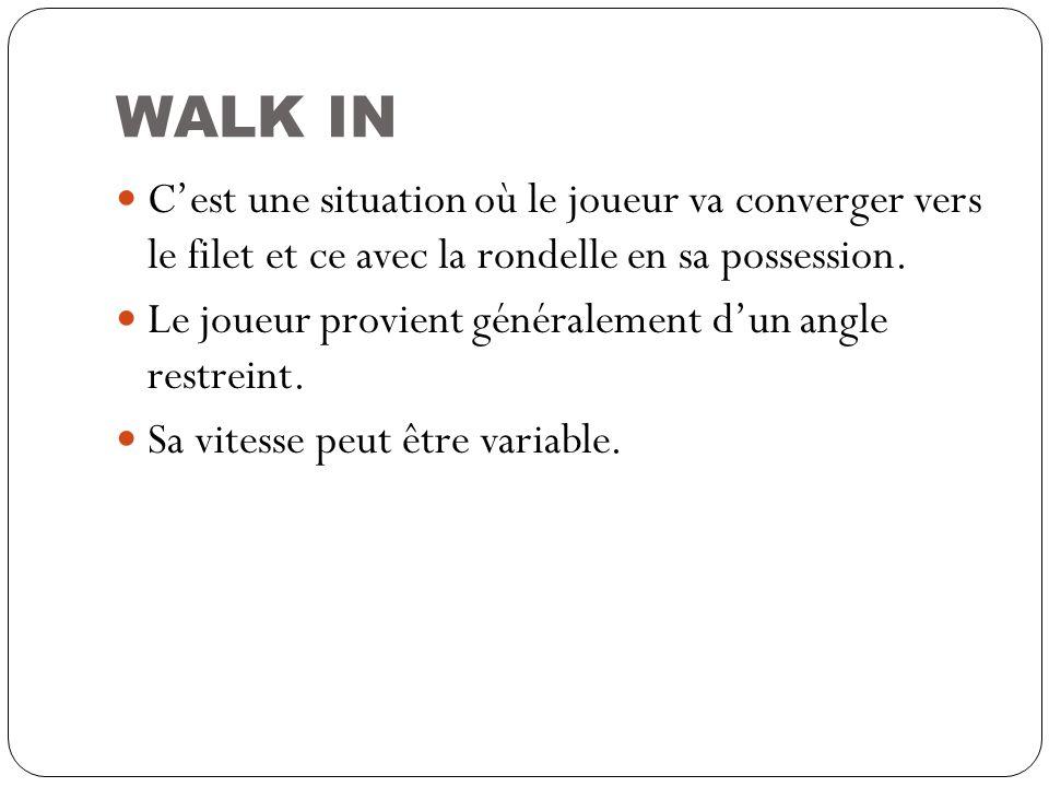 WALK IN C'est une situation où le joueur va converger vers le filet et ce avec la rondelle en sa possession.