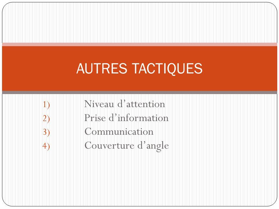 AUTRES TACTIQUES Niveau d'attention Prise d'information Communication
