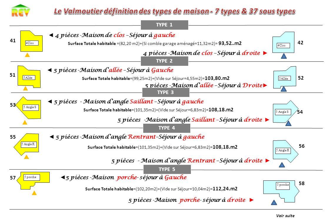 Plans de masse types de maisons codification ppt for Les types de maison