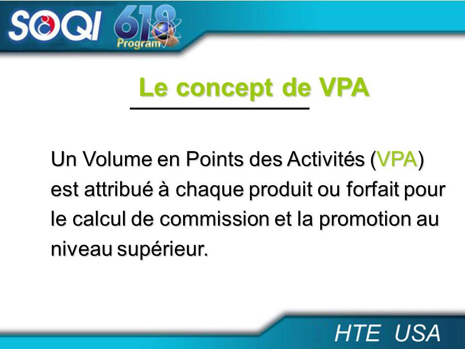 Le concept de VPA Un Volume en Points des Activités (VPA)