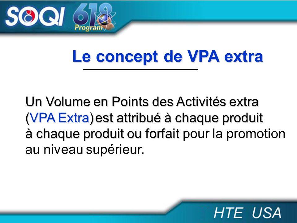 Le concept de VPA extra Un Volume en Points des Activités extra