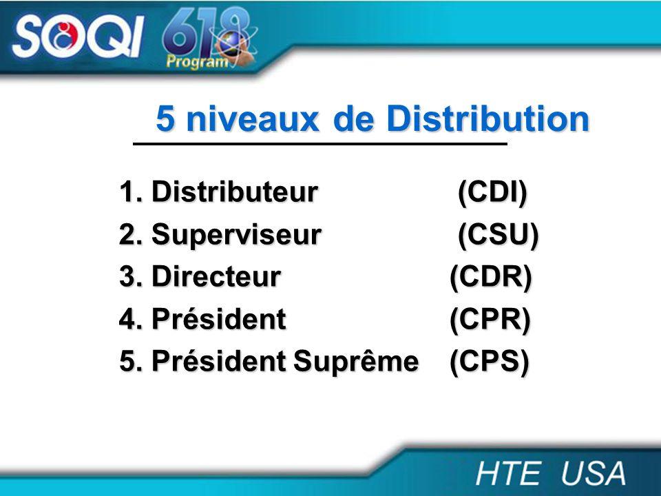 5 niveaux de Distribution