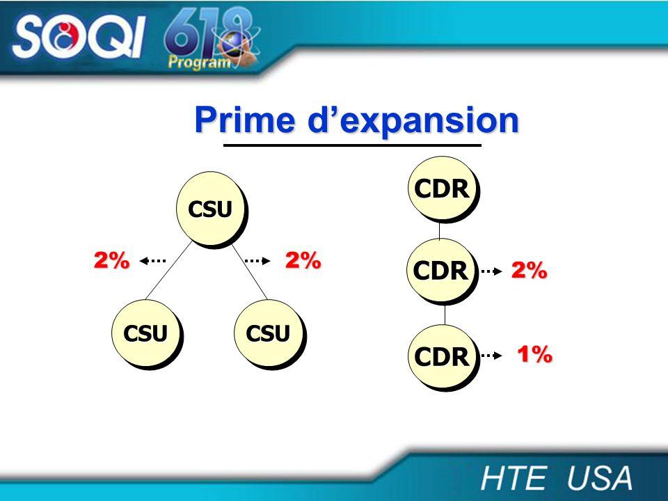 Prime d'expansion CDR CSU CDR 2% 2% 2% CSU CSU CDR 1%