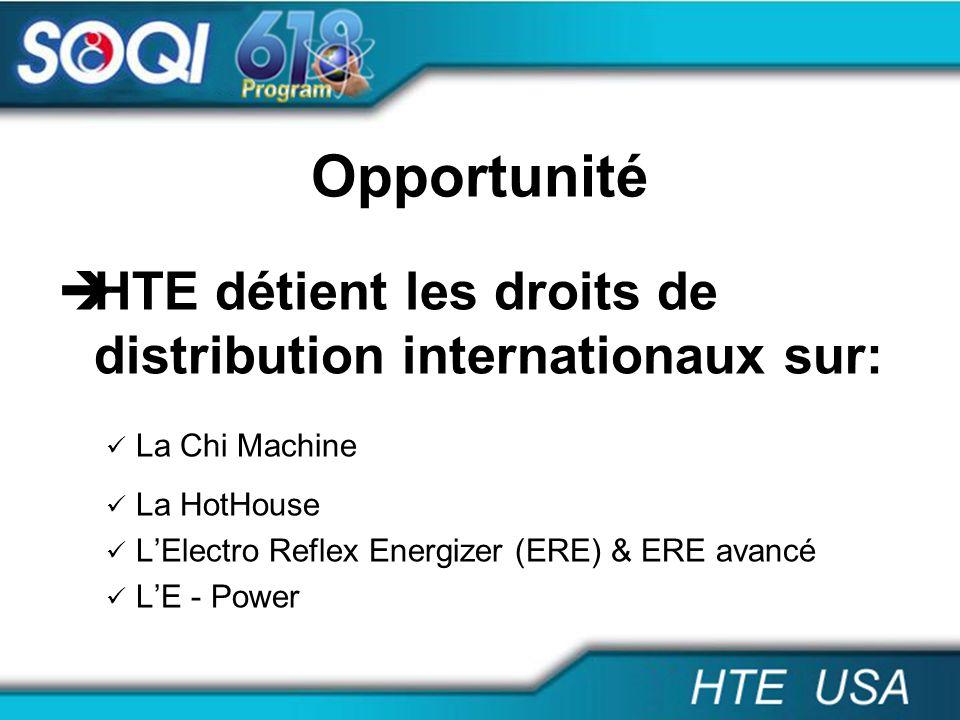 Opportunité HTE détient les droits de distribution internationaux sur: