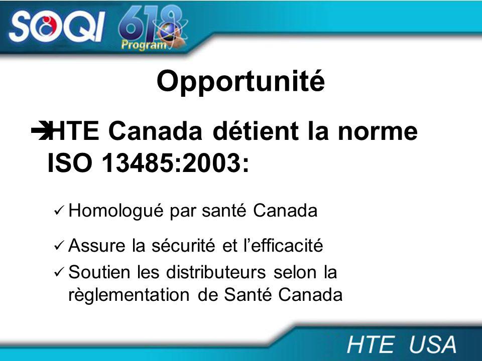 Opportunité HTE Canada détient la norme ISO 13485:2003: