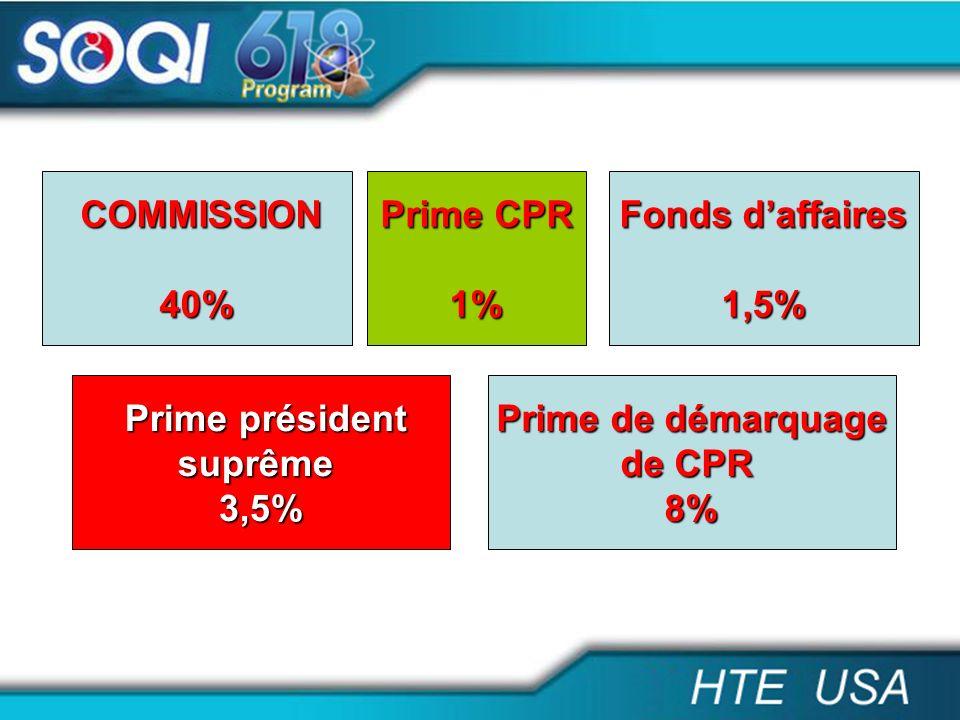 COMMISSION 40% Prime CPR. 1% Fonds d'affaires. 1,5% Prime président. suprême. 3,5% Prime de démarquage.