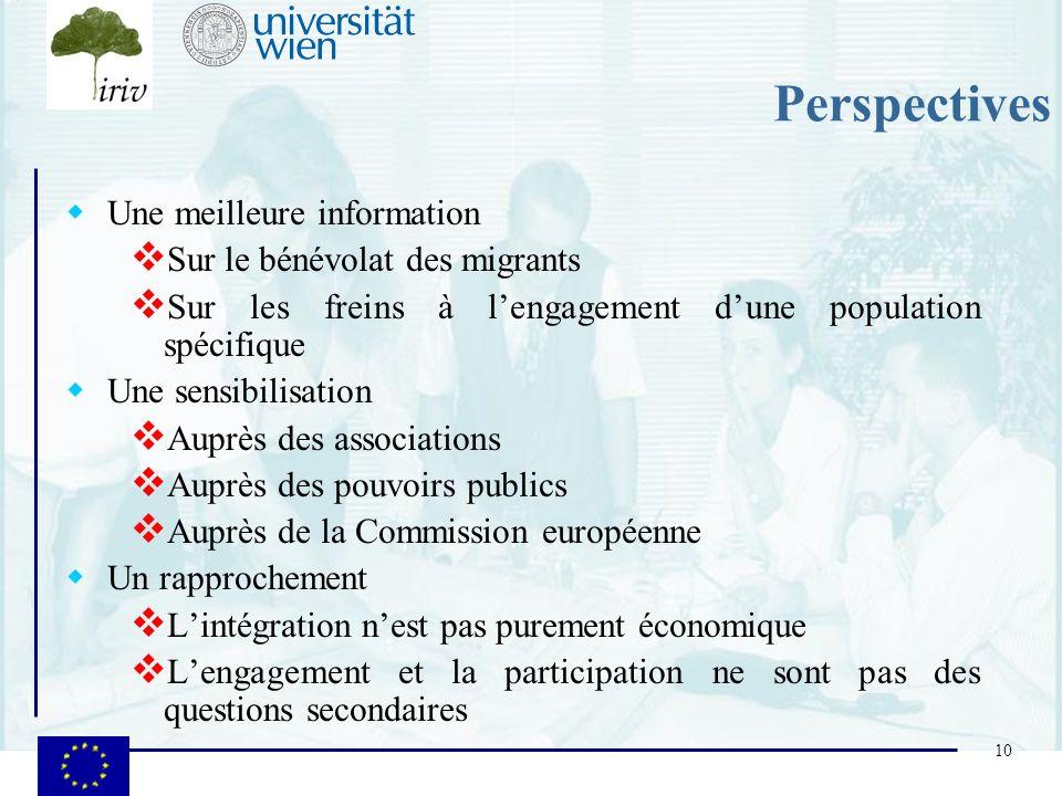 Perspectives Une meilleure information Sur le bénévolat des migrants