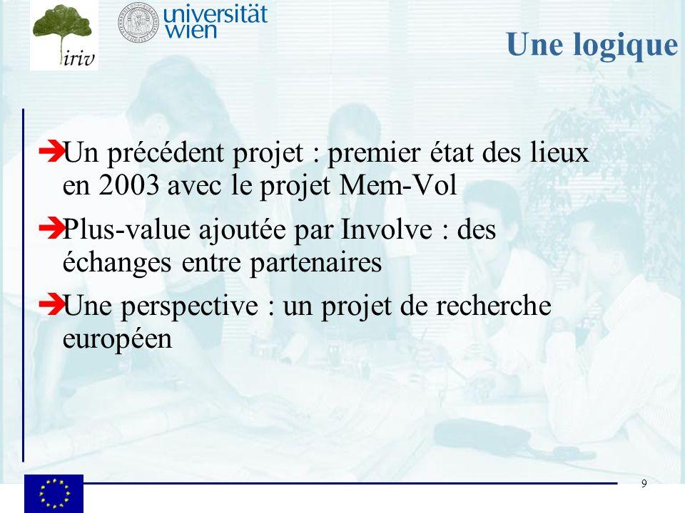 Une logique Un précédent projet : premier état des lieux en 2003 avec le projet Mem-Vol.