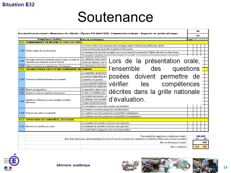 Organisation p dagogique ppt video online t l charger - Grille indiciaire technicien superieur ...