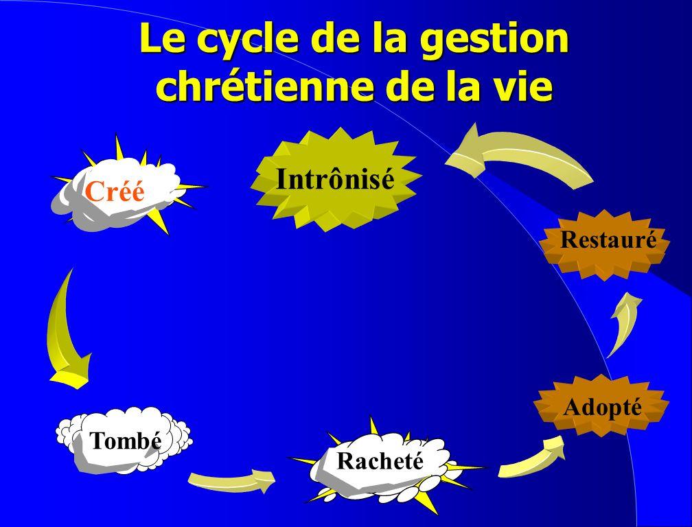 Le cycle de la gestion chrétienne de la vie