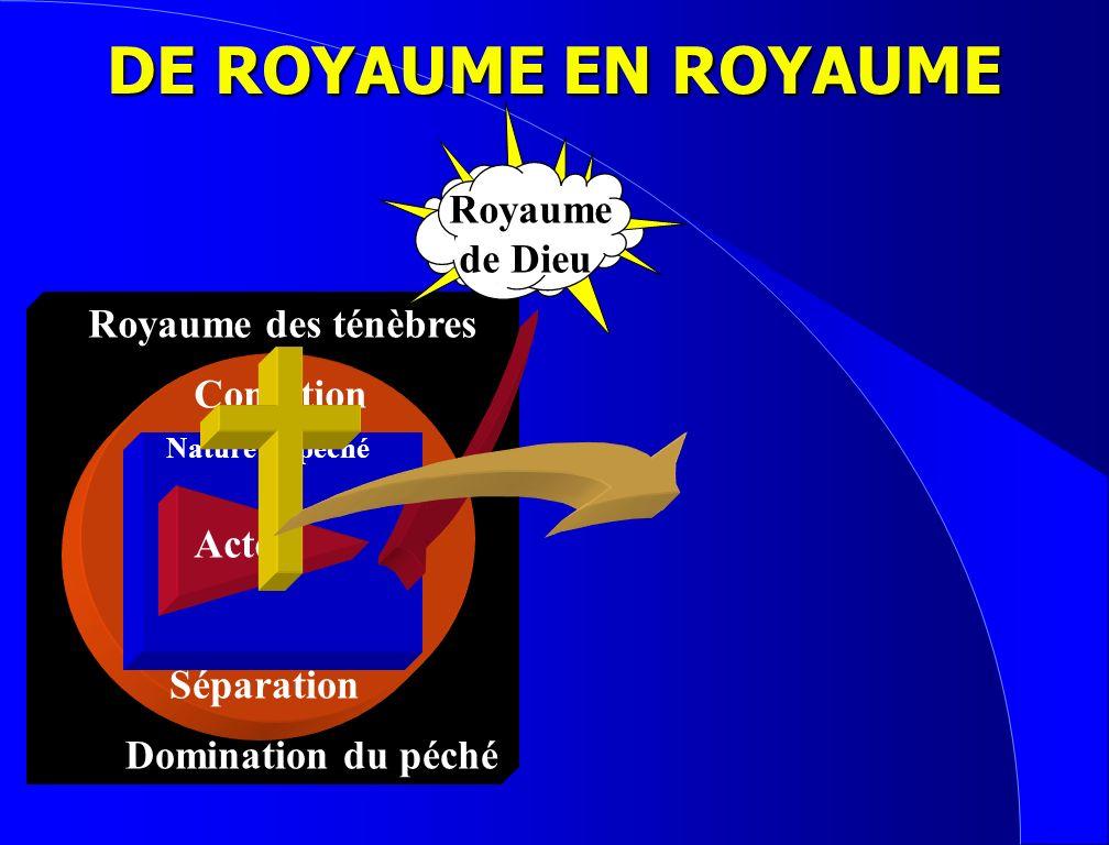 DE ROYAUME EN ROYAUME Royaume de Dieu Royaume des ténèbres Condition