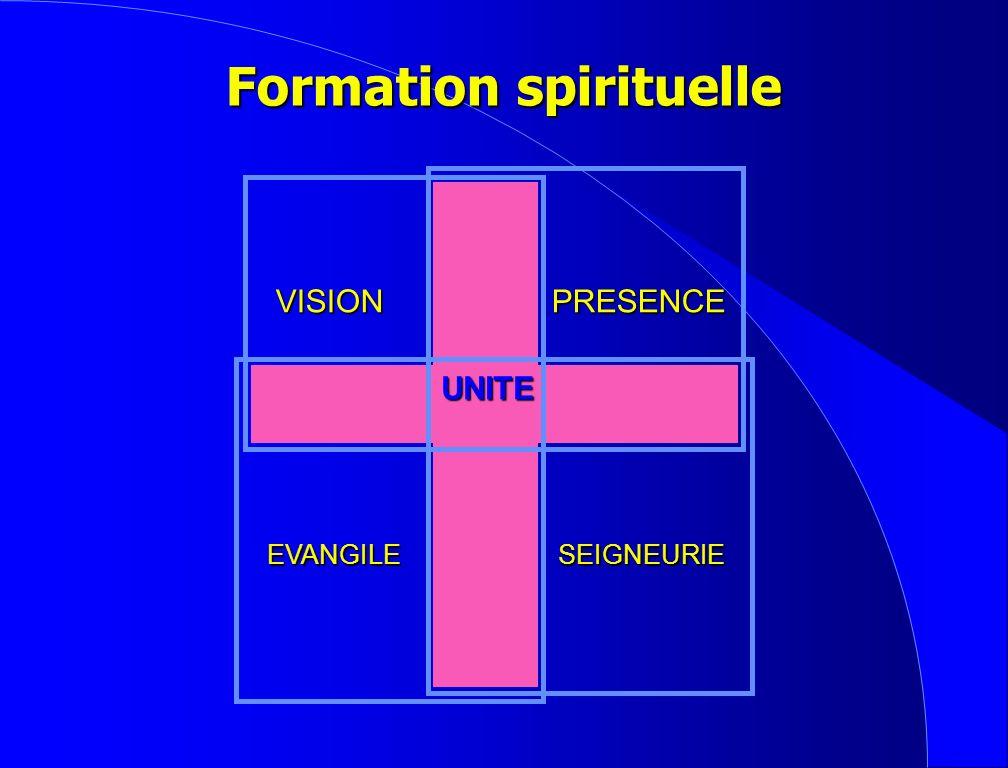 Formation spirituelle