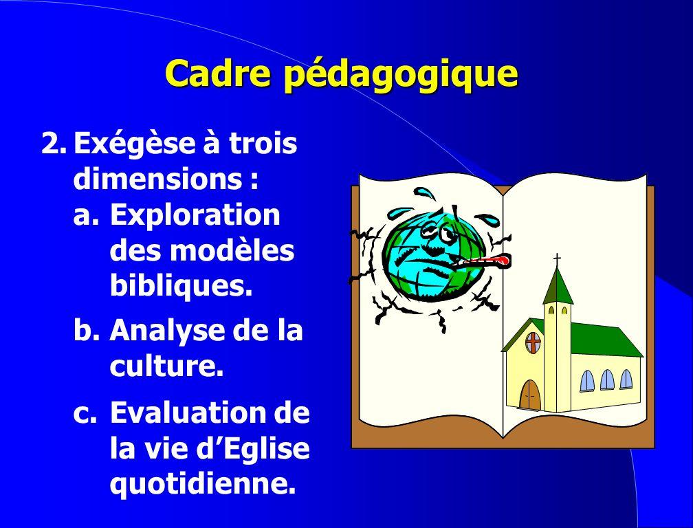 Cadre pédagogique 2. Exégèse à trois dimensions :