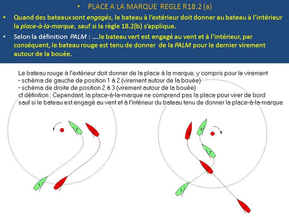 PLACE A LA MARQUE REGLE R18.2 (a)