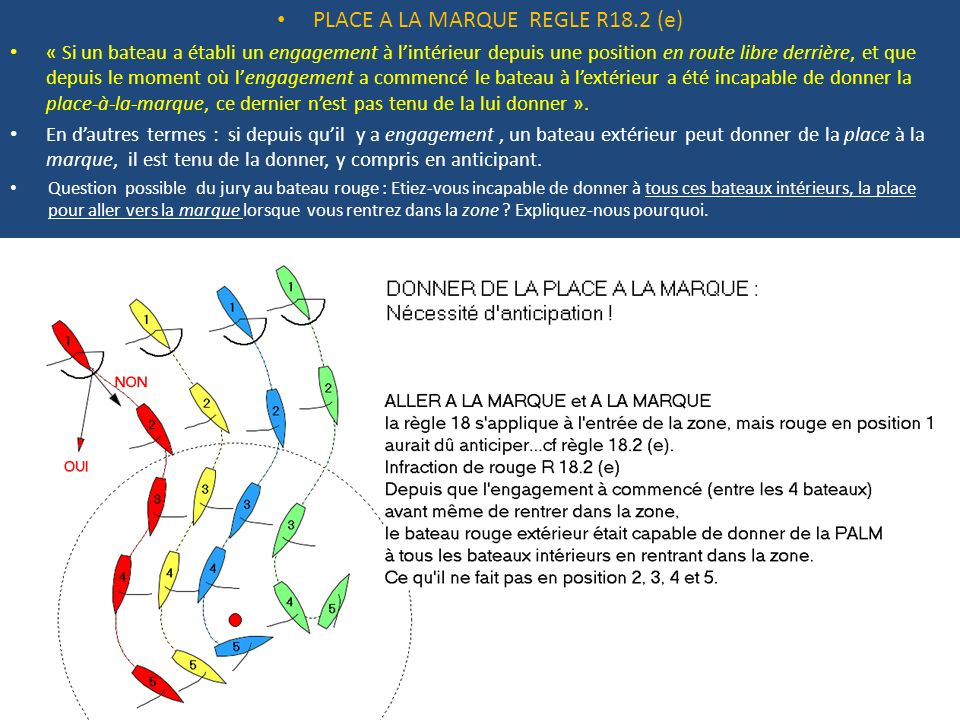PLACE A LA MARQUE REGLE R18.2 (e)