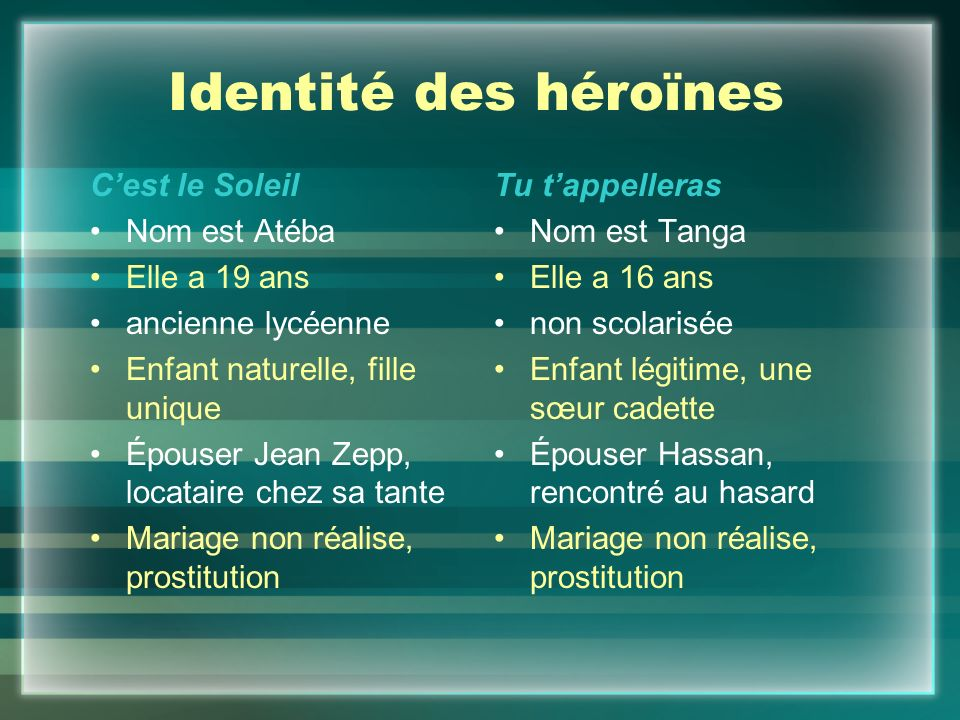Identité des héroïnes C'est le Soleil Nom est Atéba Elle a 19 ans