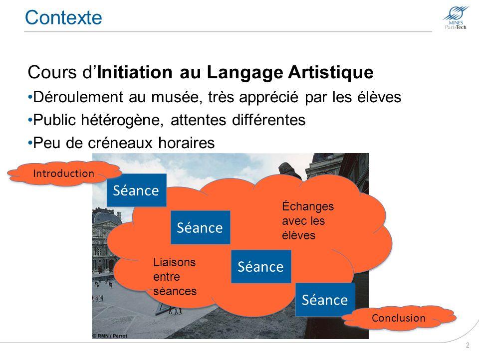 Contexte Cours d'Initiation au Langage Artistique