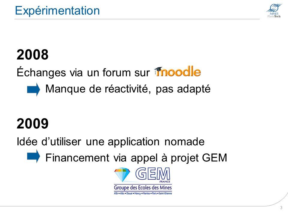 2008 2009 Expérimentation Échanges via un forum sur