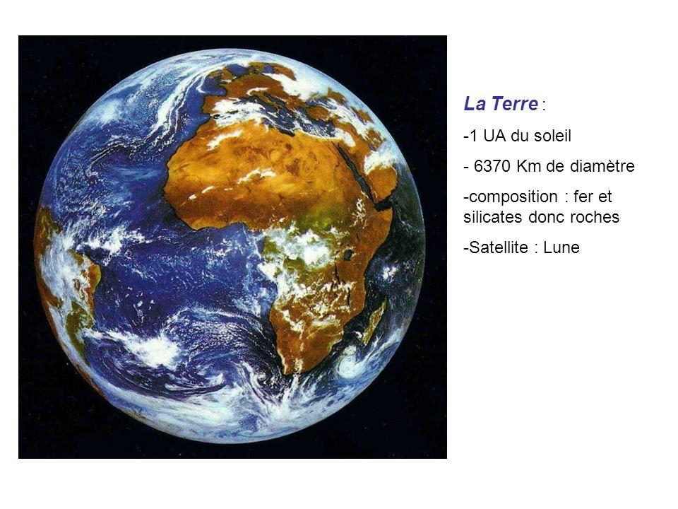 La Terre : 1 UA du soleil 6370 Km de diamètre