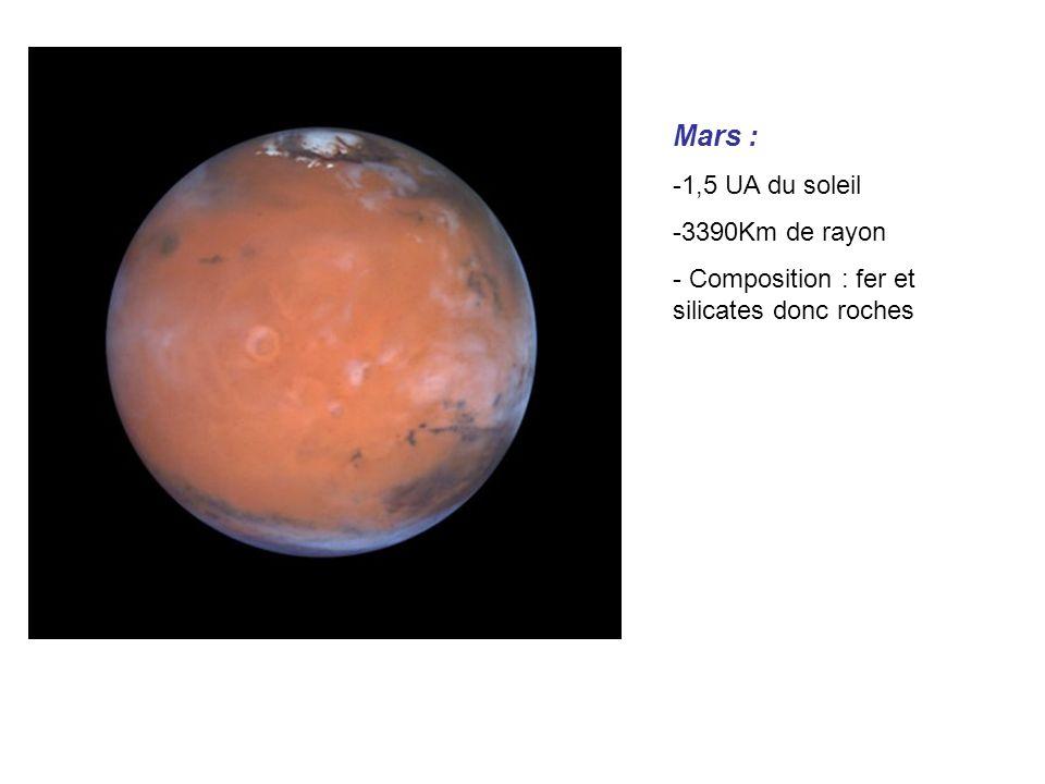 Mars : 1,5 UA du soleil 3390Km de rayon