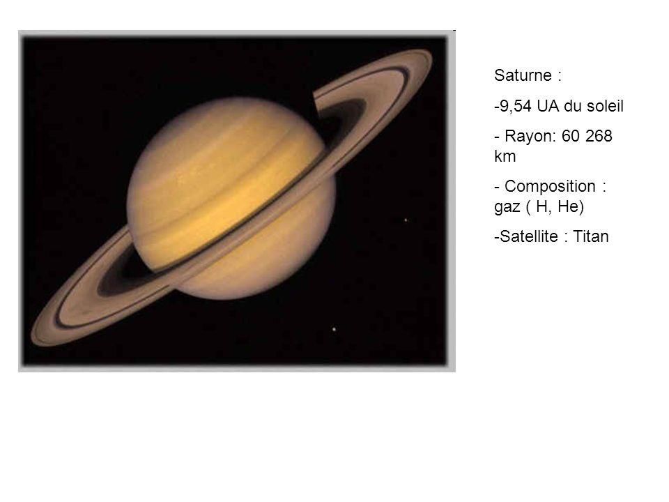 Saturne : 9,54 UA du soleil Rayon: 60 268 km Composition : gaz ( H, He) Satellite : Titan