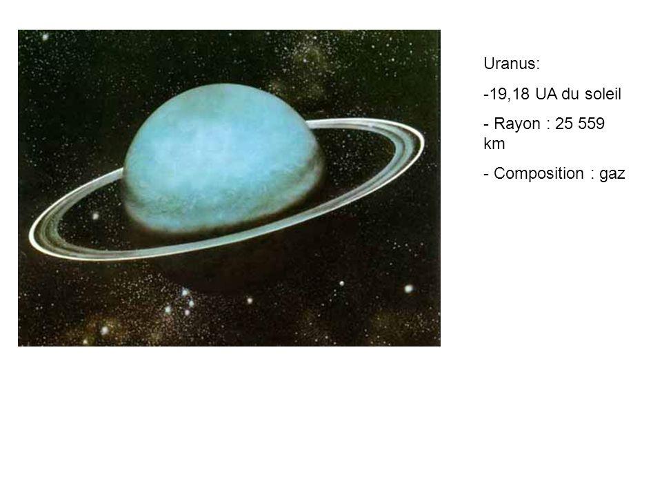 Uranus: 19,18 UA du soleil Rayon : 25 559 km Composition : gaz