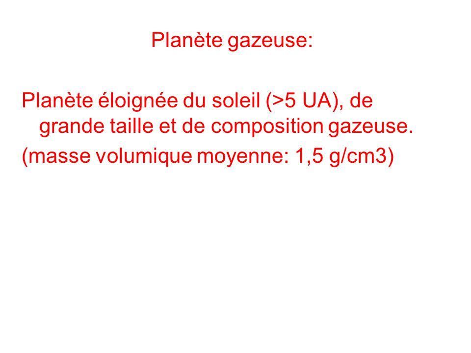 Planète gazeuse: Planète éloignée du soleil (>5 UA), de grande taille et de composition gazeuse.