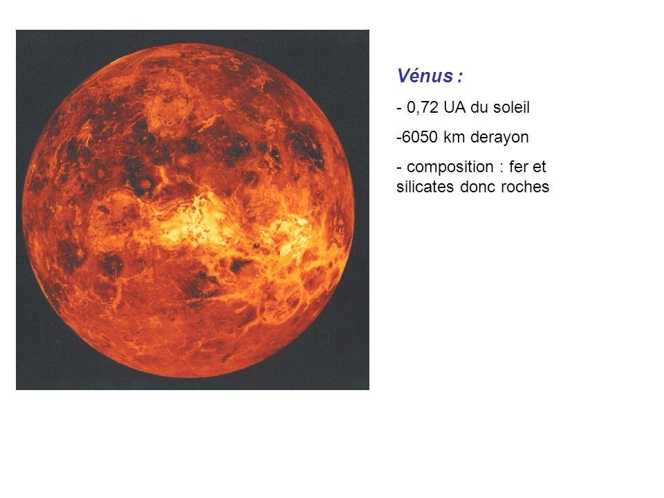 Vénus : 0,72 UA du soleil 6050 km derayon