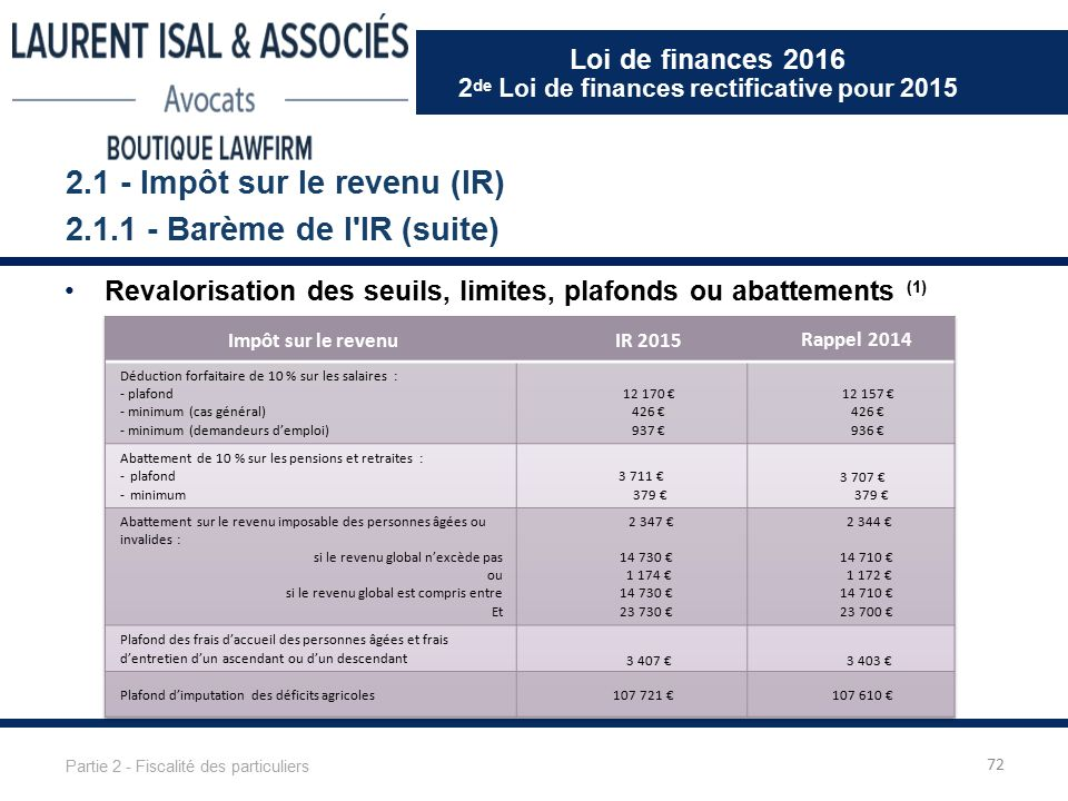 limite salaire conjoint cga