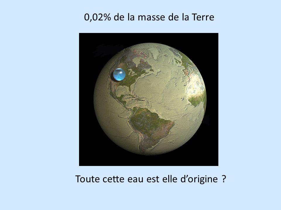 0,02% de la masse de la Terre Toute cette eau est elle d'origine
