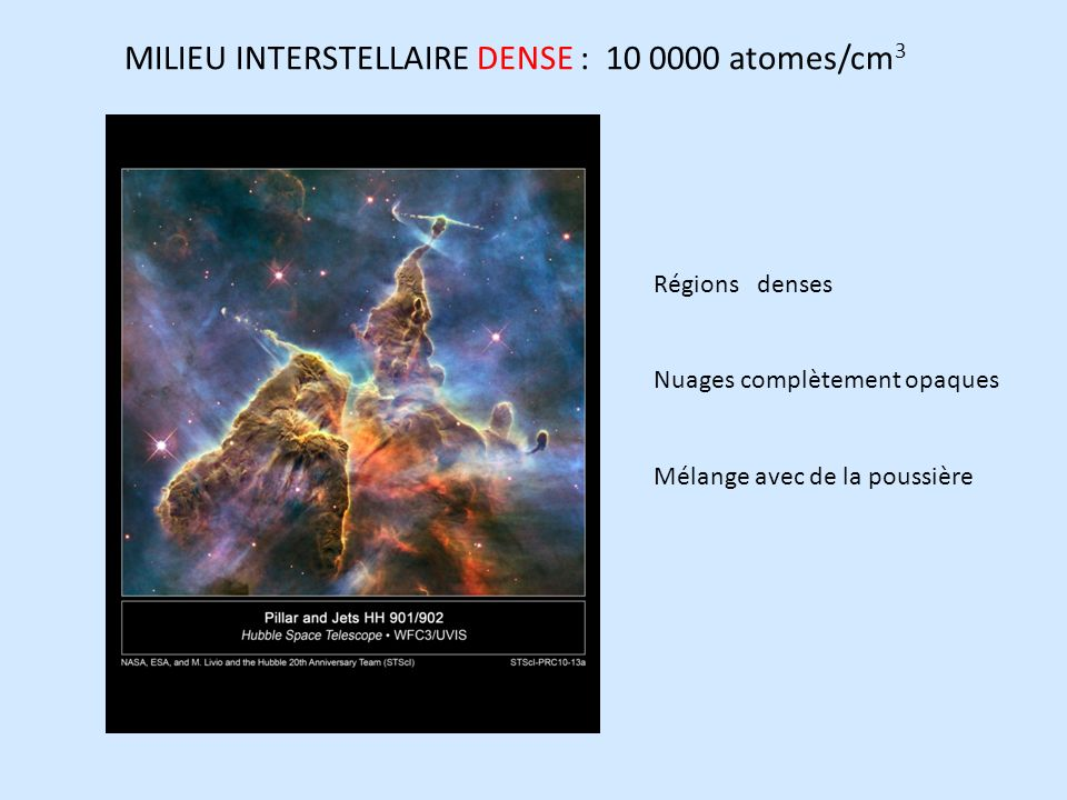 MILIEU INTERSTELLAIRE DENSE : 10 0000 atomes/cm3