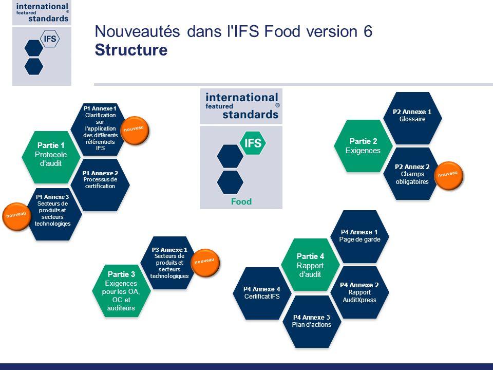 Nouveautés dans l IFS Food version 6 Structure