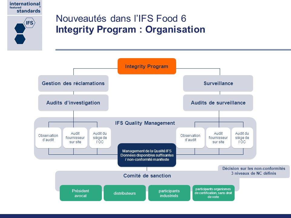 Nouveautés dans l'IFS Food 6 Integrity Program : Organisation