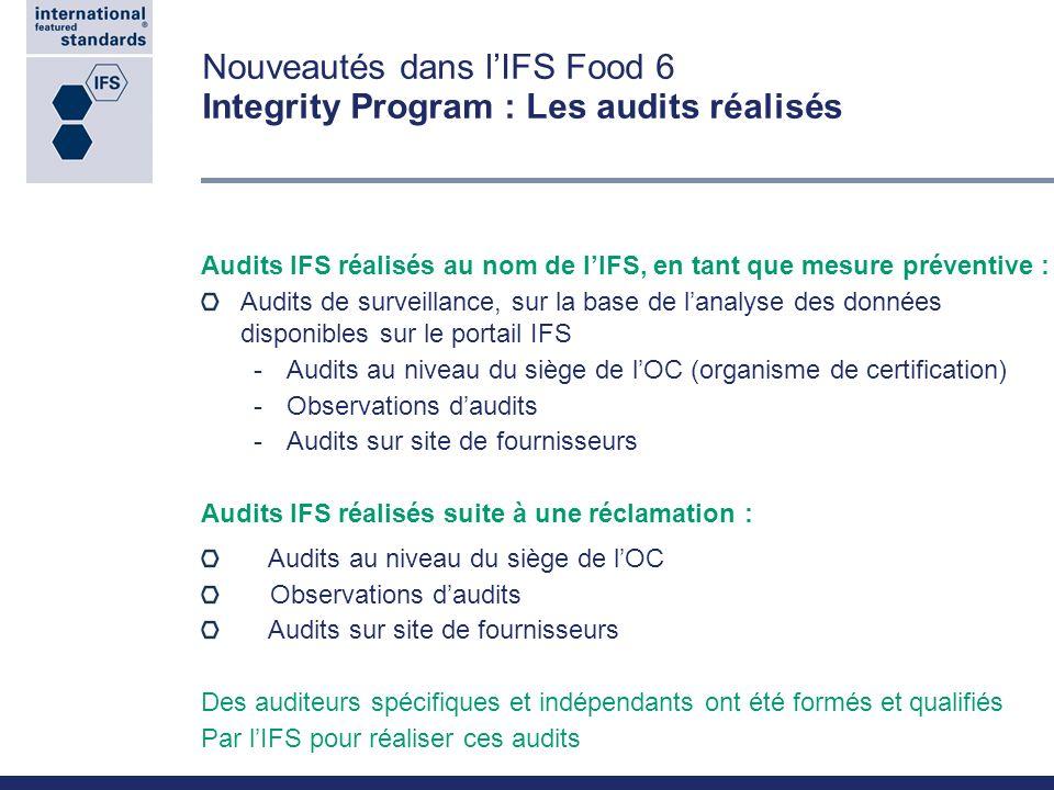 Nouveautés dans l'IFS Food 6 Integrity Program : Les audits réalisés