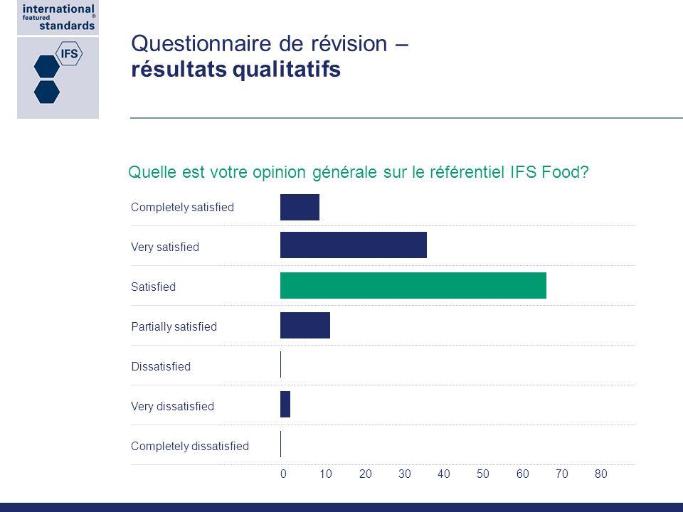 Questionnaire de révision – résultats qualitatifs