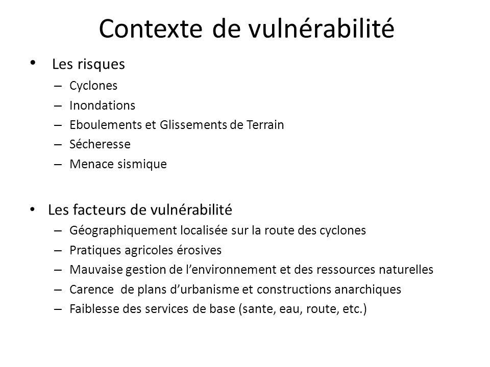 Contexte de vulnérabilité