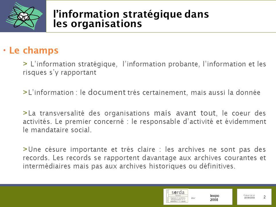 l'information stratégique dans les organisations